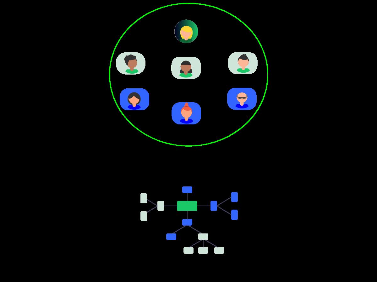 Software-Development-Extended-Team
